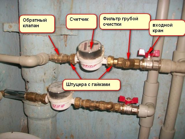 -счетчиков-воды-1