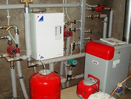 -частного-дома-с-помощью-газового-котла